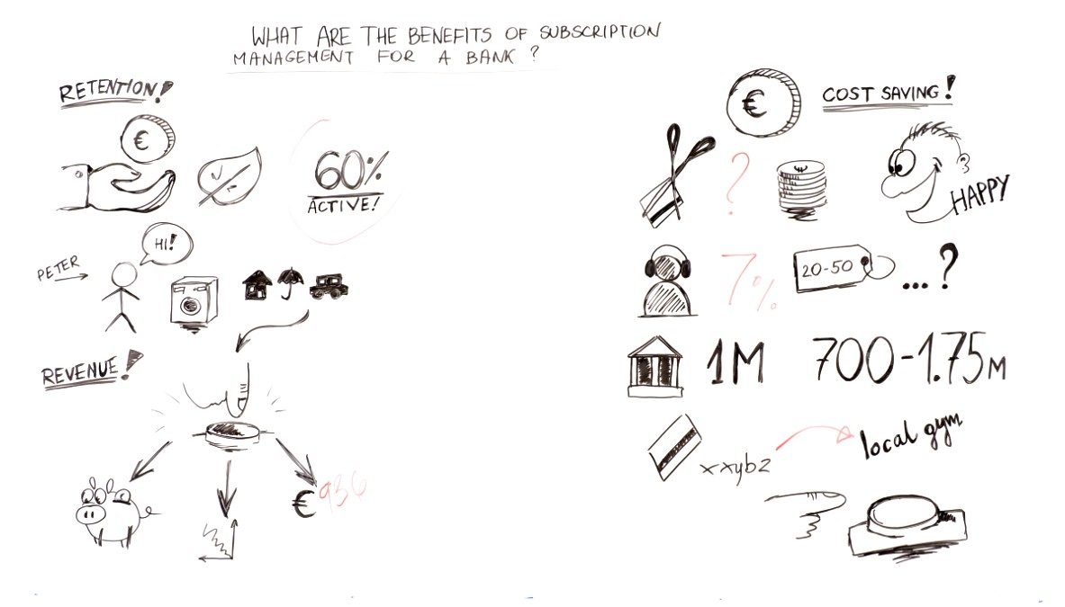what are the benefits of subscription management for a bank
