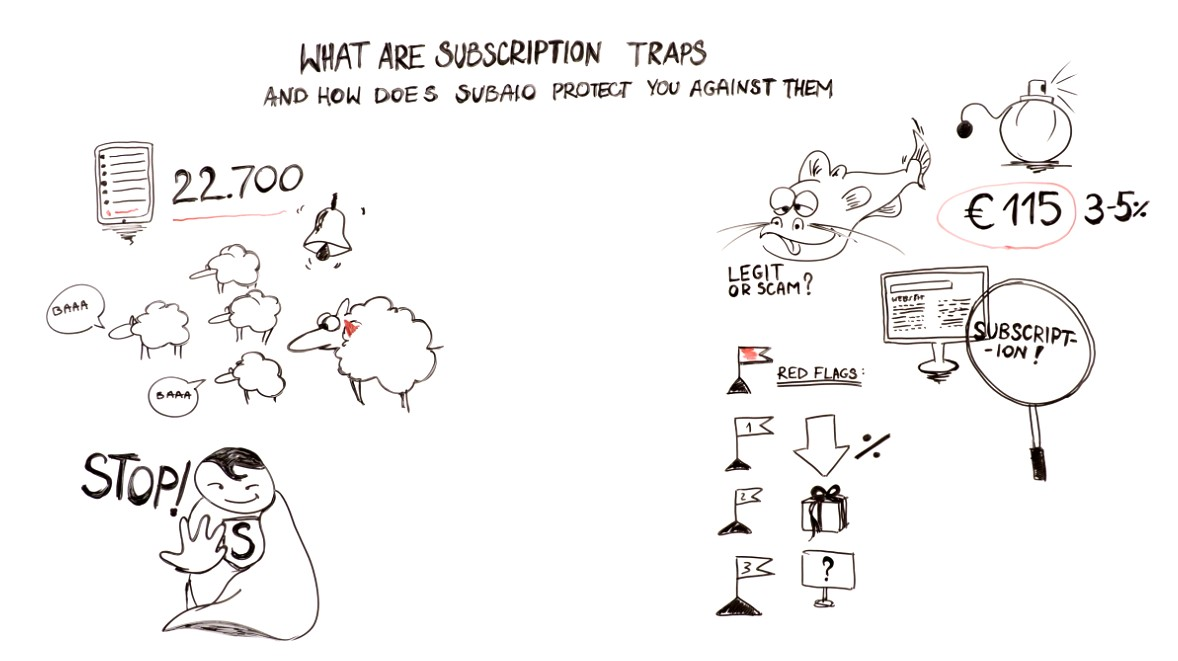 what are subscription traps